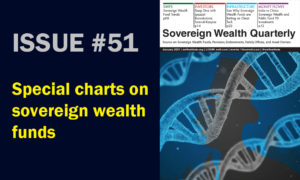 Sovereign Wealth Quarterly Released – 2020 Annual Review