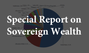 Sovereign Wealth Fund Real Estate Review – 2021
